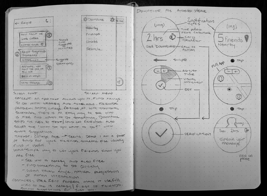 UI Sketch of Downtime for Android Wear
